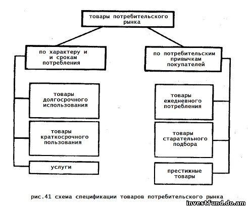 Рассмотрим схему классификации